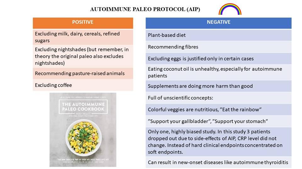 Paleomedicina Ungheria Pro E Contro Della Dieta Paleo Autoimmune