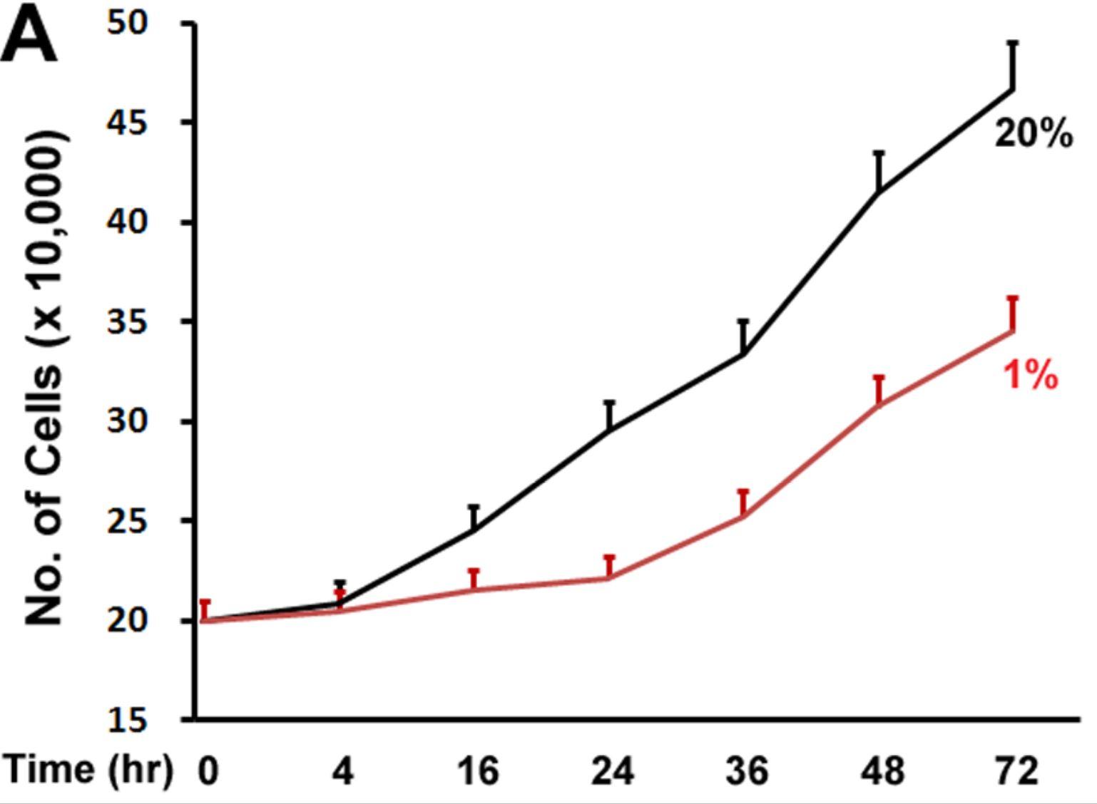 Hypothyreosis, mint a gyors fogyás - Gyors fogyás módszerei nőknek