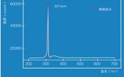 APPLICAZIONI CLINICHE DELLA FOTOTERAPIA 308 nm LED
